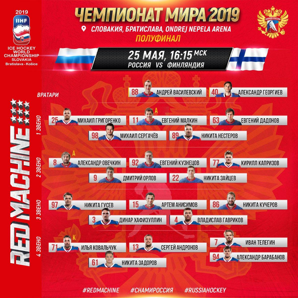 Состав сборной России на матч против Финляндии